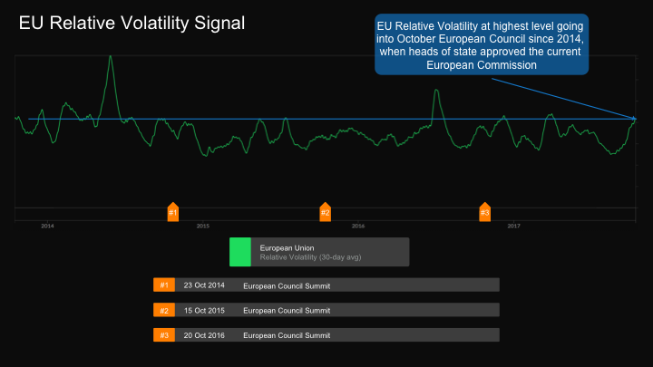 EU-rel-vol-signal