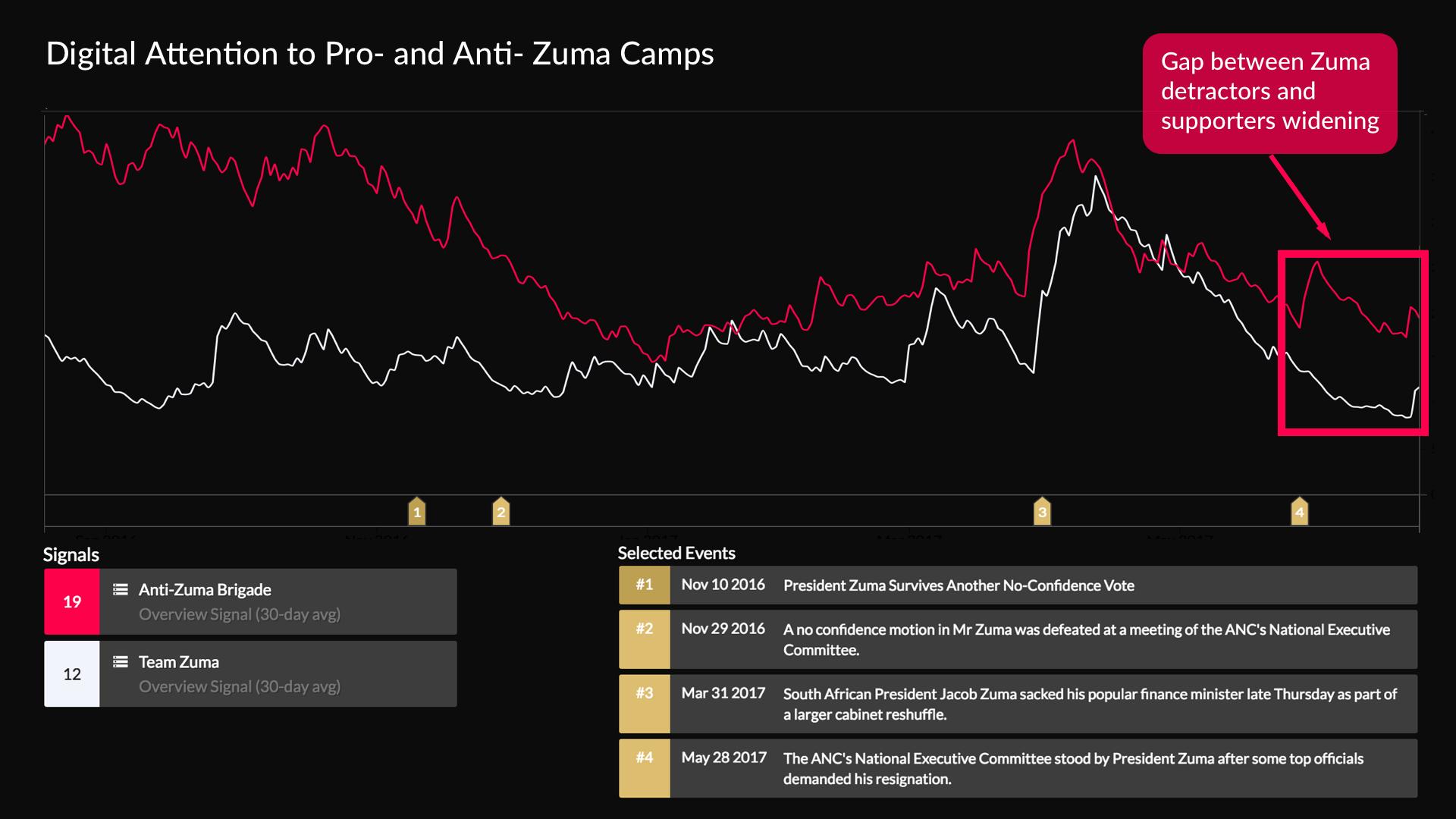 Zuma_DigitalAttention