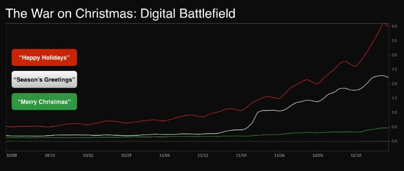 hotsignals-war-on-christmas