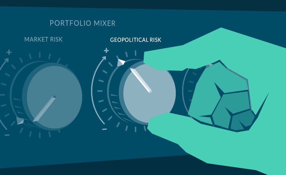 Geopolitics have now eclipsed other risk factors.