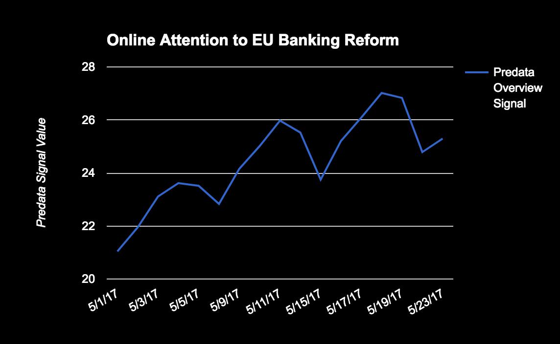 eu banking union 5/25/17
