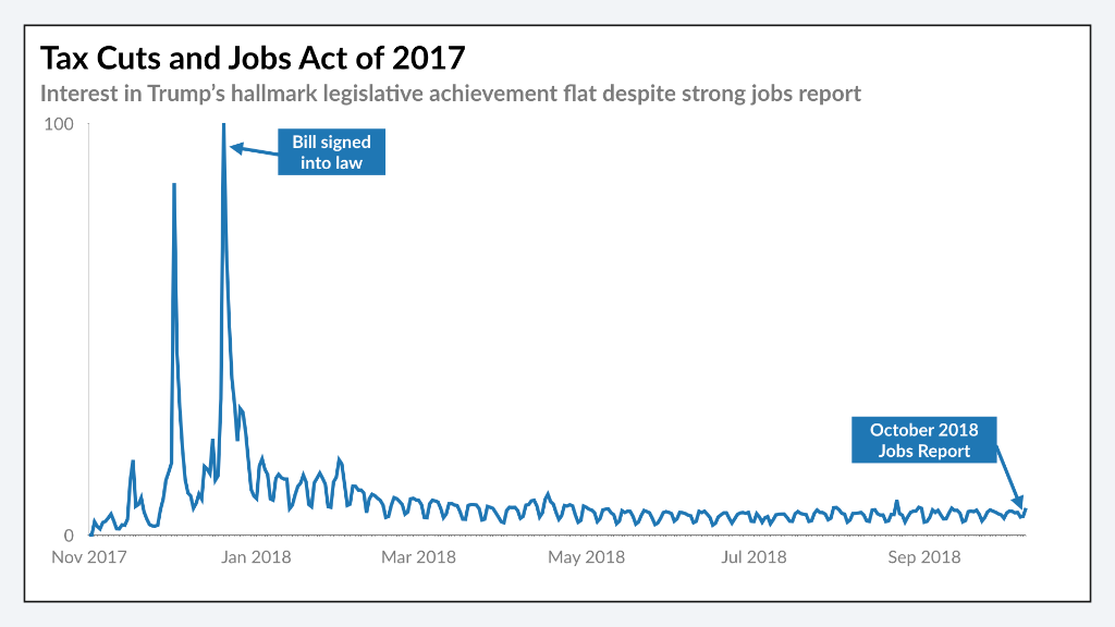 tax-cuts-and-jobs-act-2017